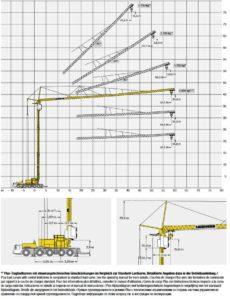 Kran Maße in Metern Zeichnung KRanarm